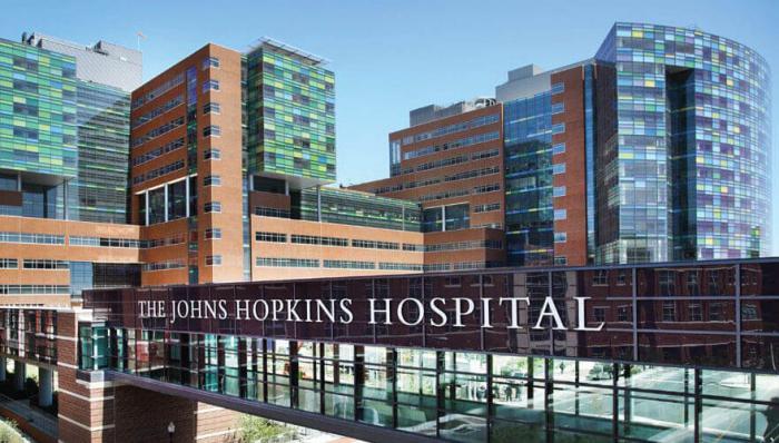 Top 10 Best Hospitals in the U.S.