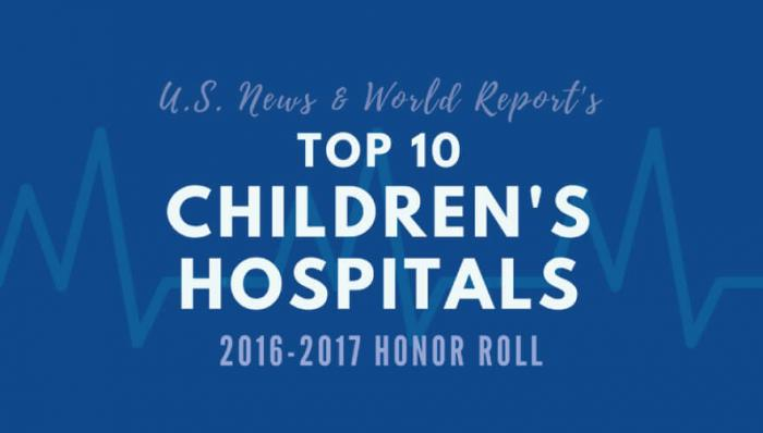 Honor Roll: Top 10 Children's Hospitals 2018-2019