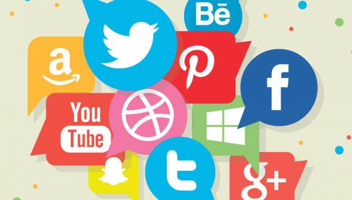 Social Media Recruiting Going Into 2019