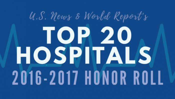 Honor Roll: The Best 20 Hospitals for 2018-2019