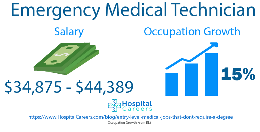 Emergency Medical Technician / Paramedic - Entry Level Medical Jobs That Don't Require A Degree